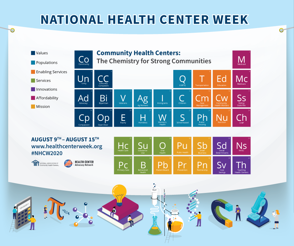 NHCW 2020 Logo: Picture of a periodic table of elements. Each element is a service provided by health centers.
