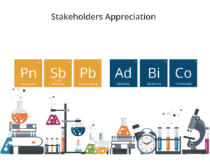 Stakeholders Appreciation Day