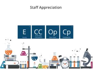 Staff Appreciation Day